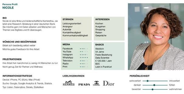 Persona Profile